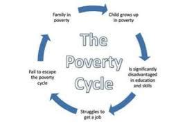 What is poverty essay topic